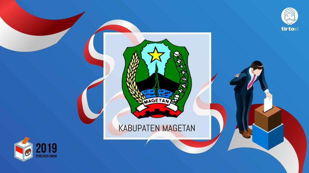 Jokowi Atau Prabowo Bakal Menang Pilpres 2019 Di Magetan Tirto Id