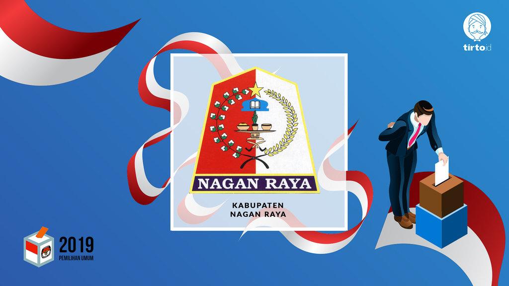 Jokowi Atau Prabowo Bakal Menang Pilpres 2019 Di Nagan Raya Tirto Id