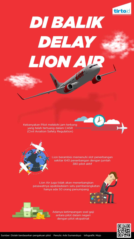 Borok Terselubung Lion Air Tirto Id