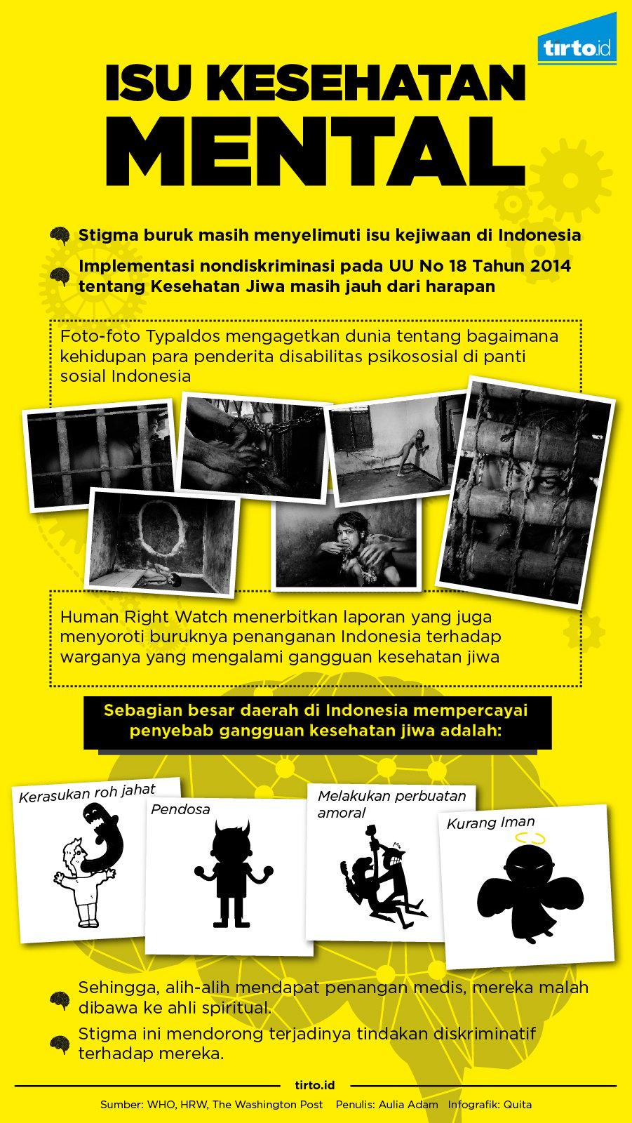 Kesehatan Mental di Indonesia Hari Ini - Tirto.ID