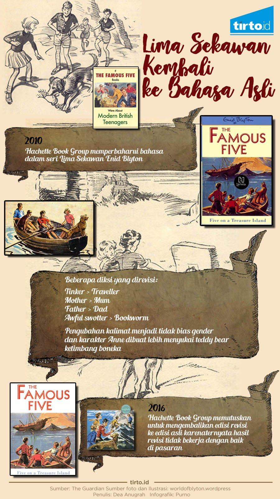 "Salah satu tema utama dalam buku-buku cerita yang tokoh utamanya anak-anak atau remaja adalah ""dunia khas yang terpisah dari dan tak dipahami oleh orang ..."