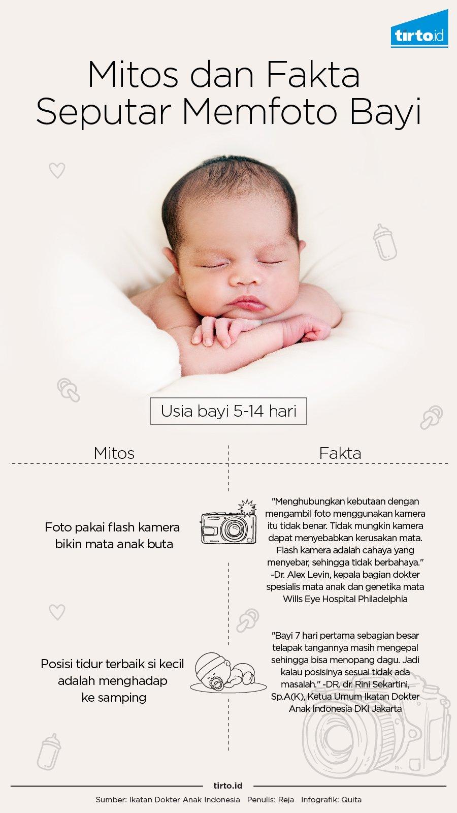Mitos Pemotretan Bayi Yang Baru Lahir Tirto Id