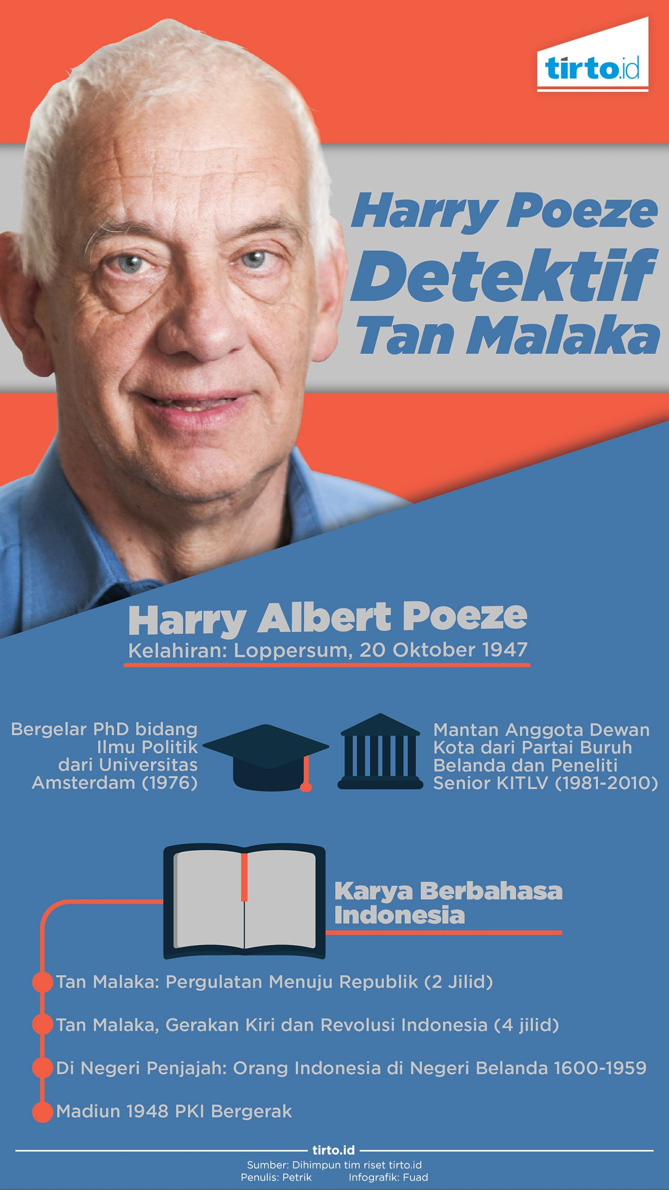 INFOGRAFIK Harry Poeze