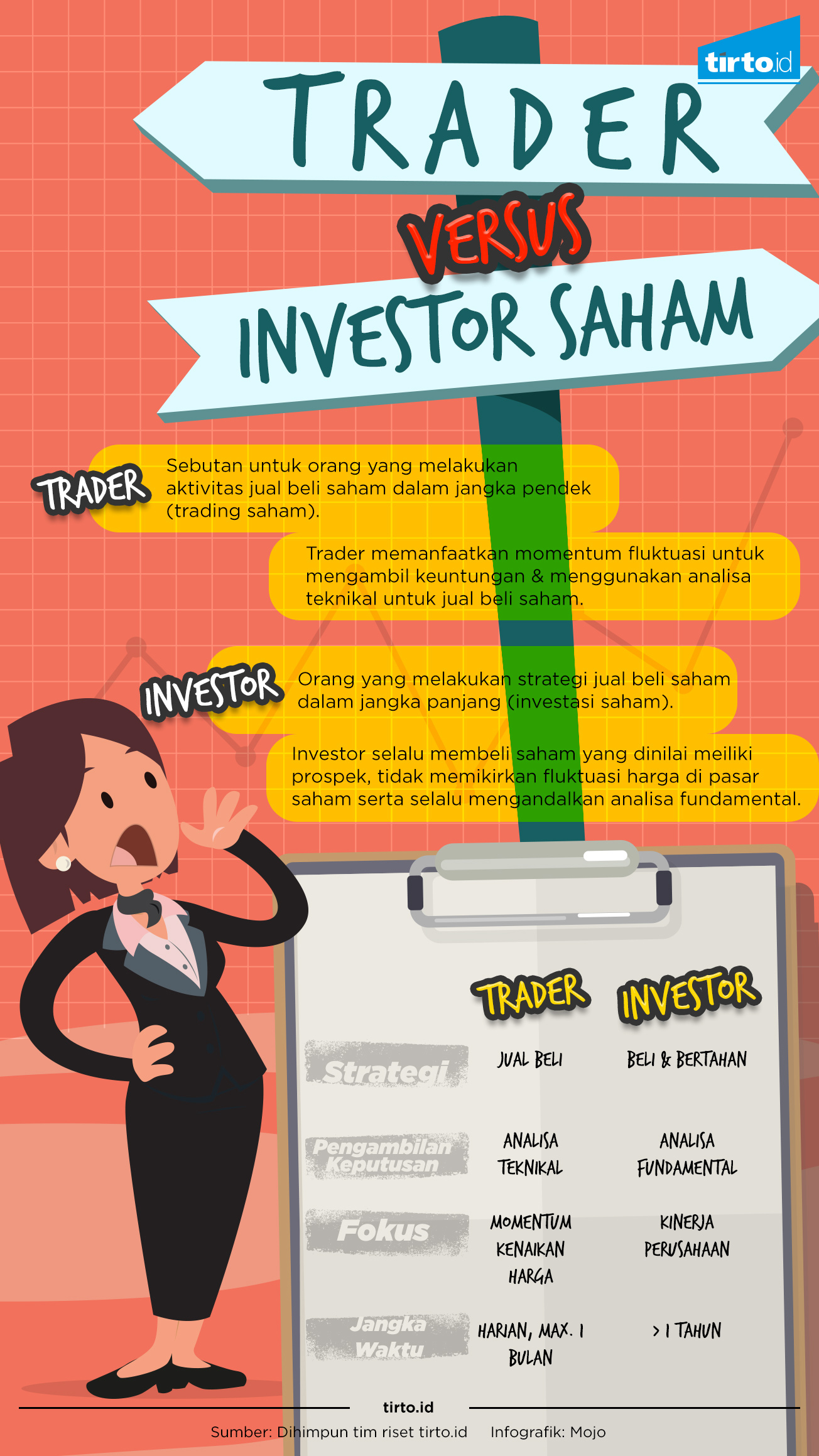 Tak Harus Kaya Raya Untuk Investasi Saham Tirto Id