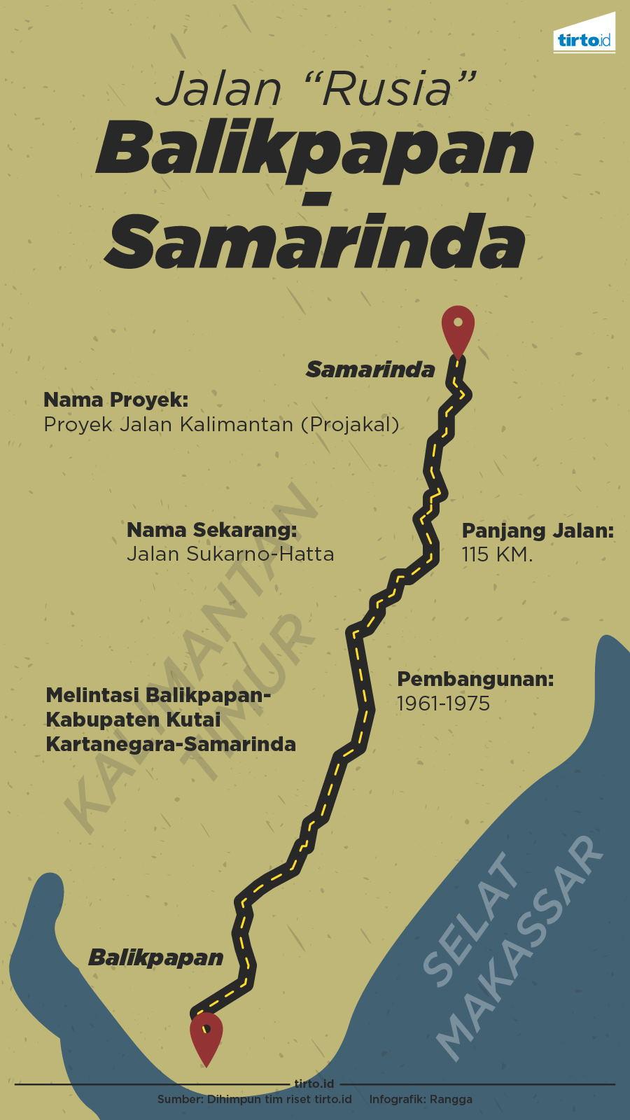 Jalan Rusia di Kalimantan Timur