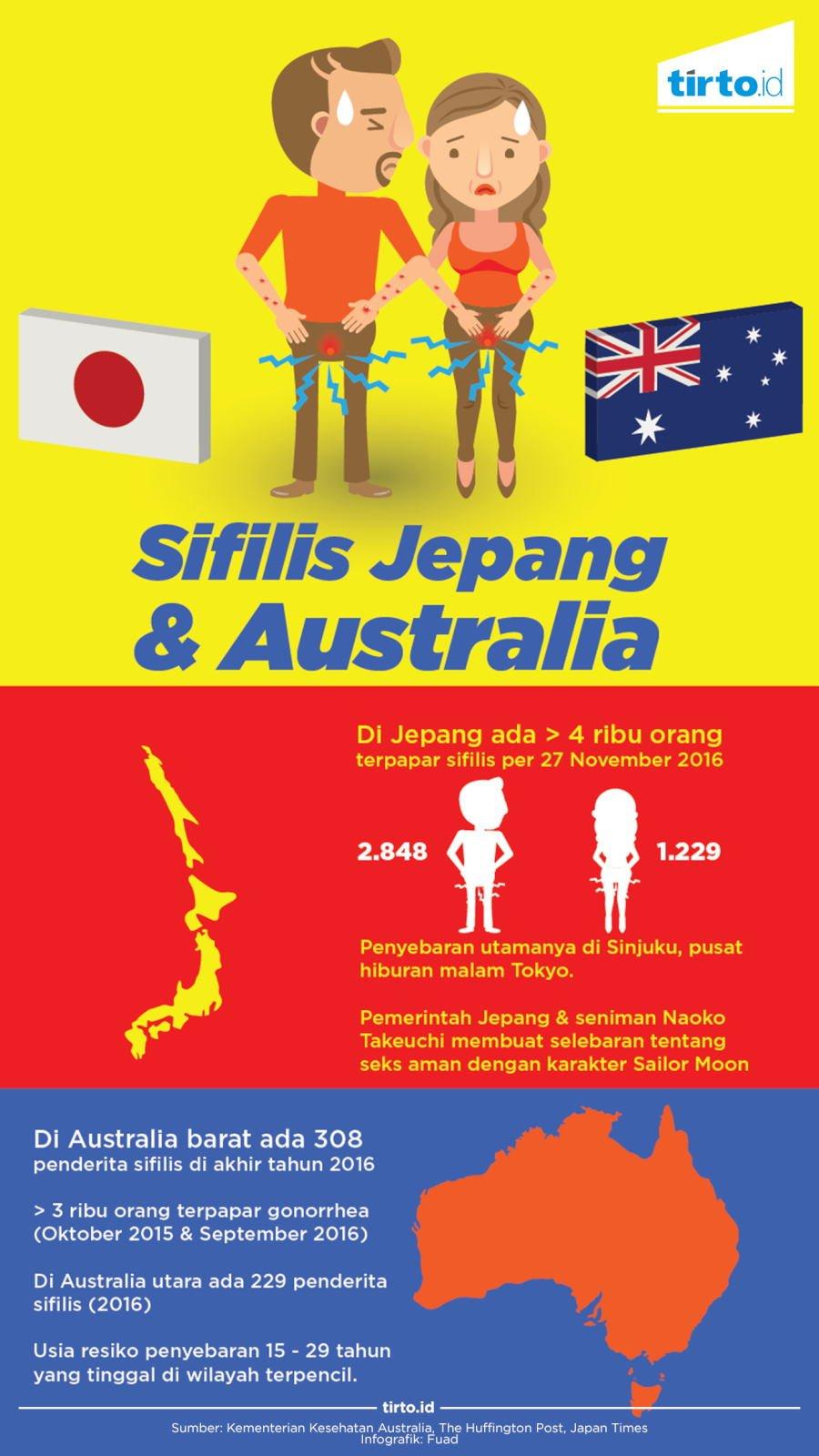 Raja Singa Serang Jepang Dan Australia Dunia Patut Waspada
