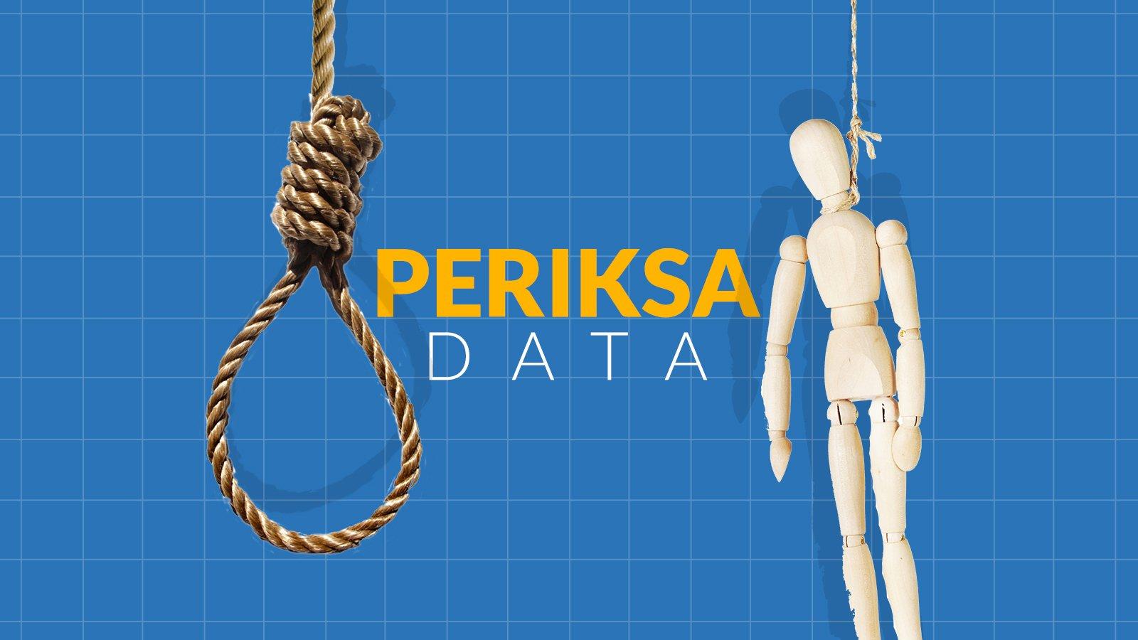 Statistik Bunuh Diri dan Darurat Kesehatan Mental