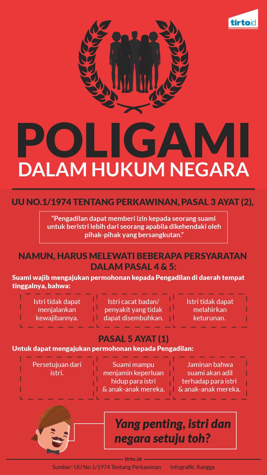 Aturan Poligami Dan Kisah Kisah Yang Tak Semanis Madu Tirto Id