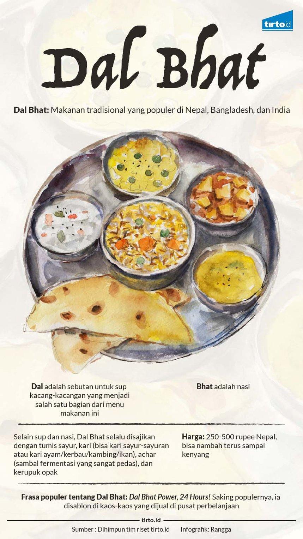 Dal Bhat Sekali Makan Kenyang 24 Jam Tirto Id