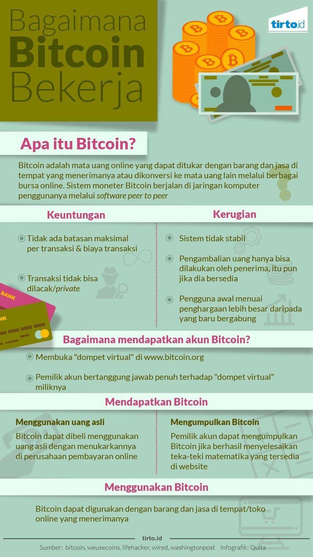miért emelkedik a bitcoin ma