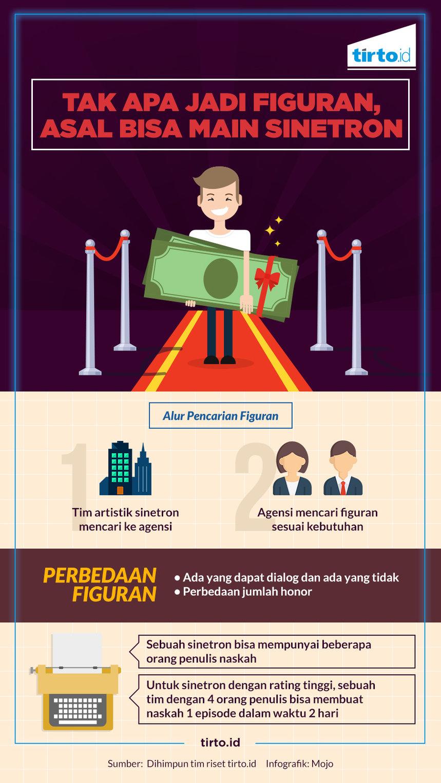 Unduh 48 Background Anak Jalanan Rcti Gratis Terbaru