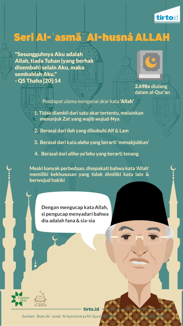 Infografik Seri Al asma al Husna ALLAh
