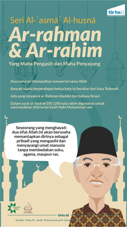 Infografik Seri Al asma Al Husna