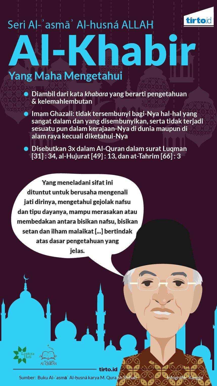 Infografik Al Khabir