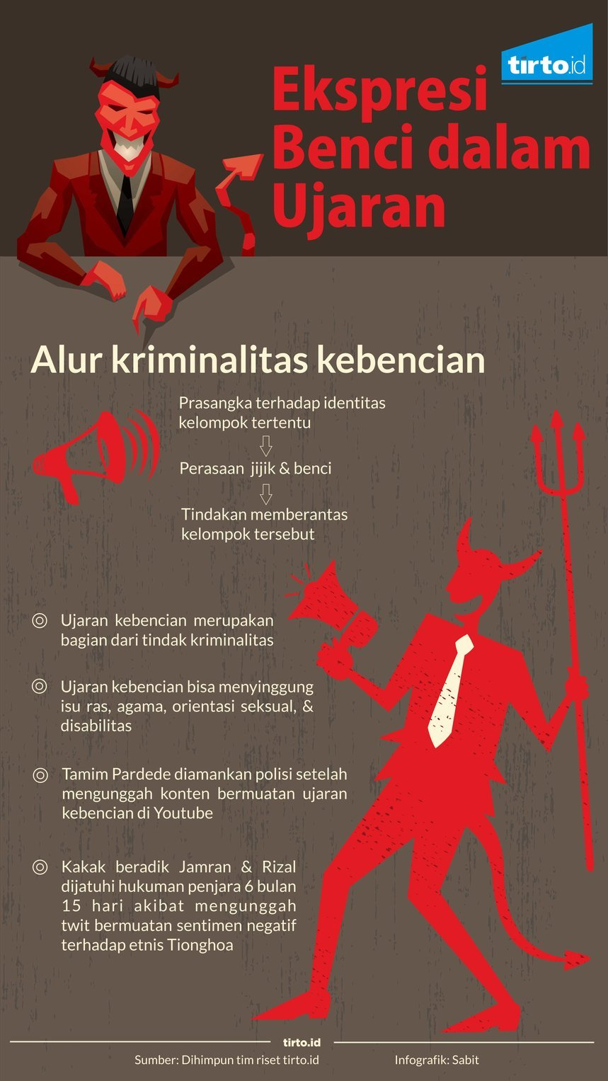 infografik hate speech