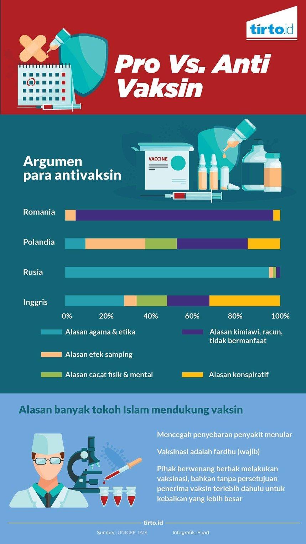 Image result for anti vaksin