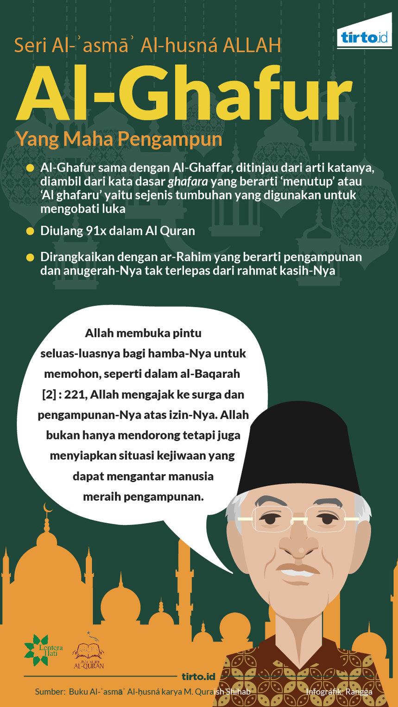 Infografik Al ghafur Al ama Al husna