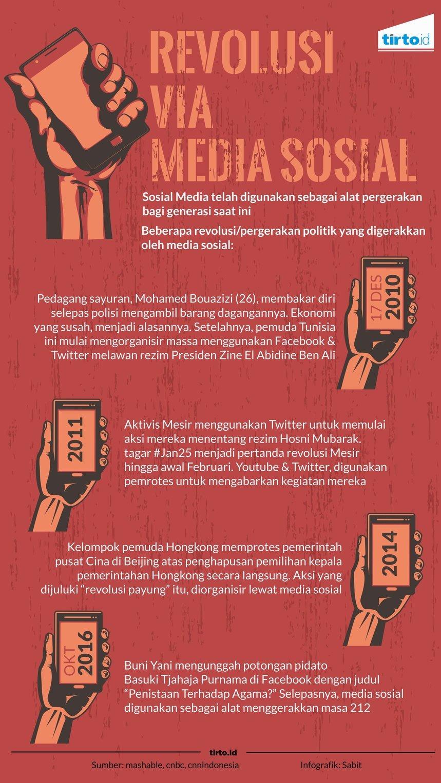infografik revolusi sosial media