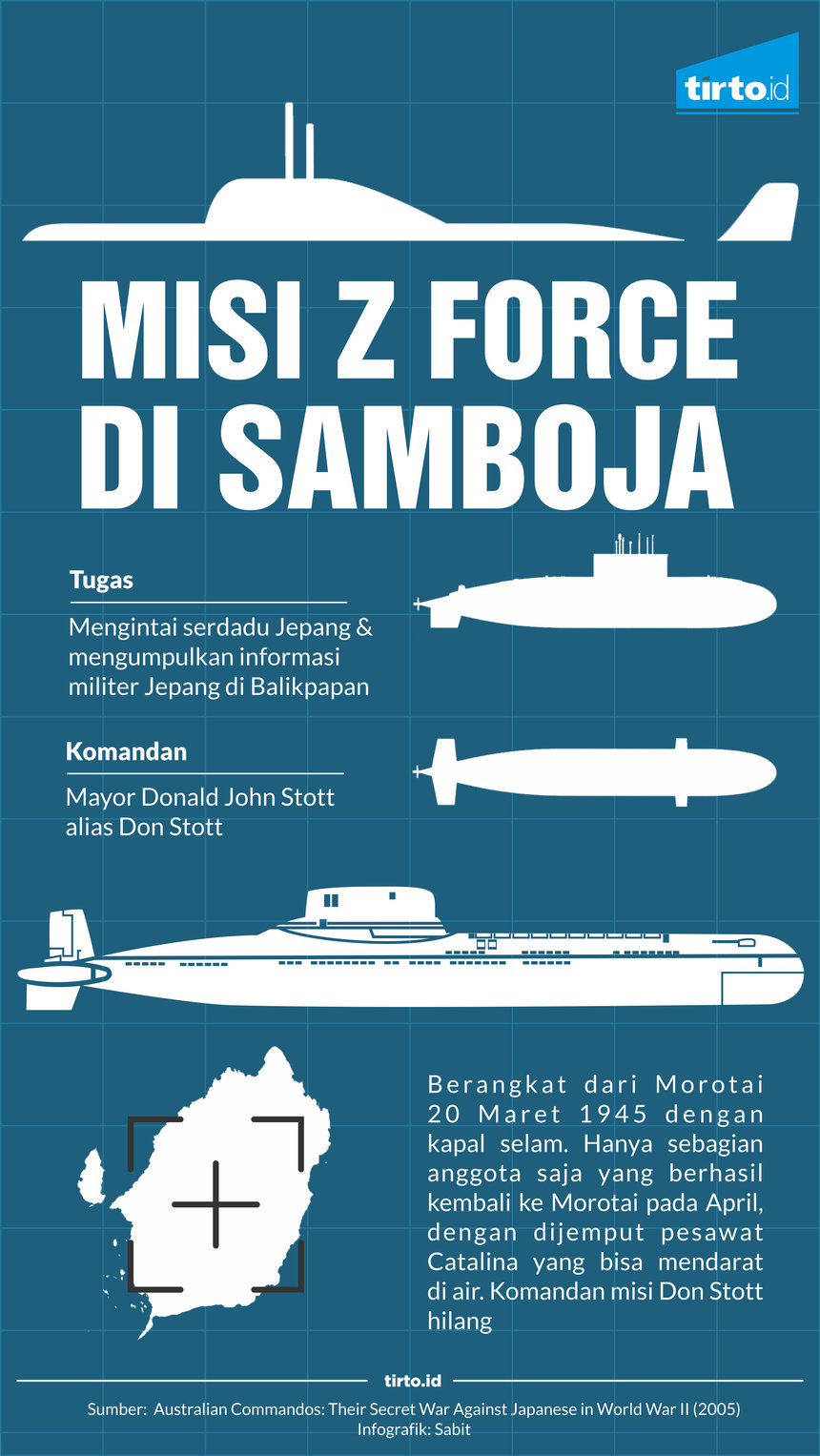 infografik misi z force