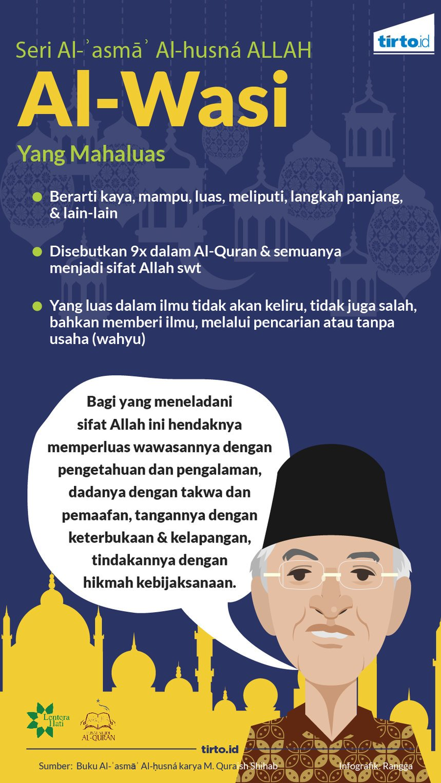Infografik al Wasi al asma al husna