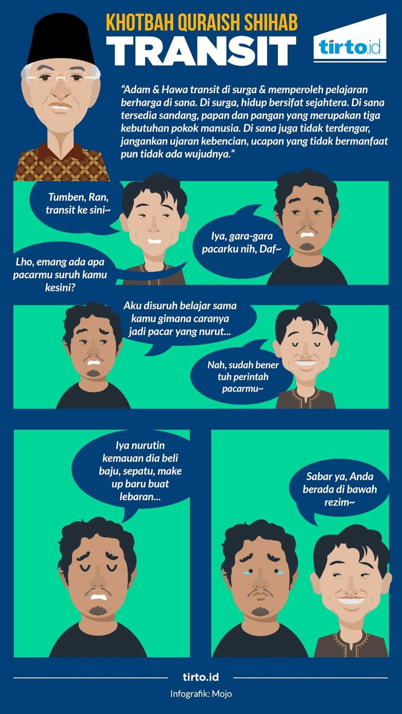 Infografik Transit Khotbah Quraish