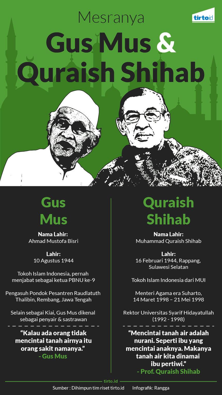 Persahabatan Gus Mus Dan Quraish Shihab TirtoID