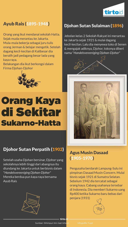 Orang Tajir Penolong Sukarno Hatta Semua Bisa Jadi Pengusaha Infografik Kaya Di Sekitar