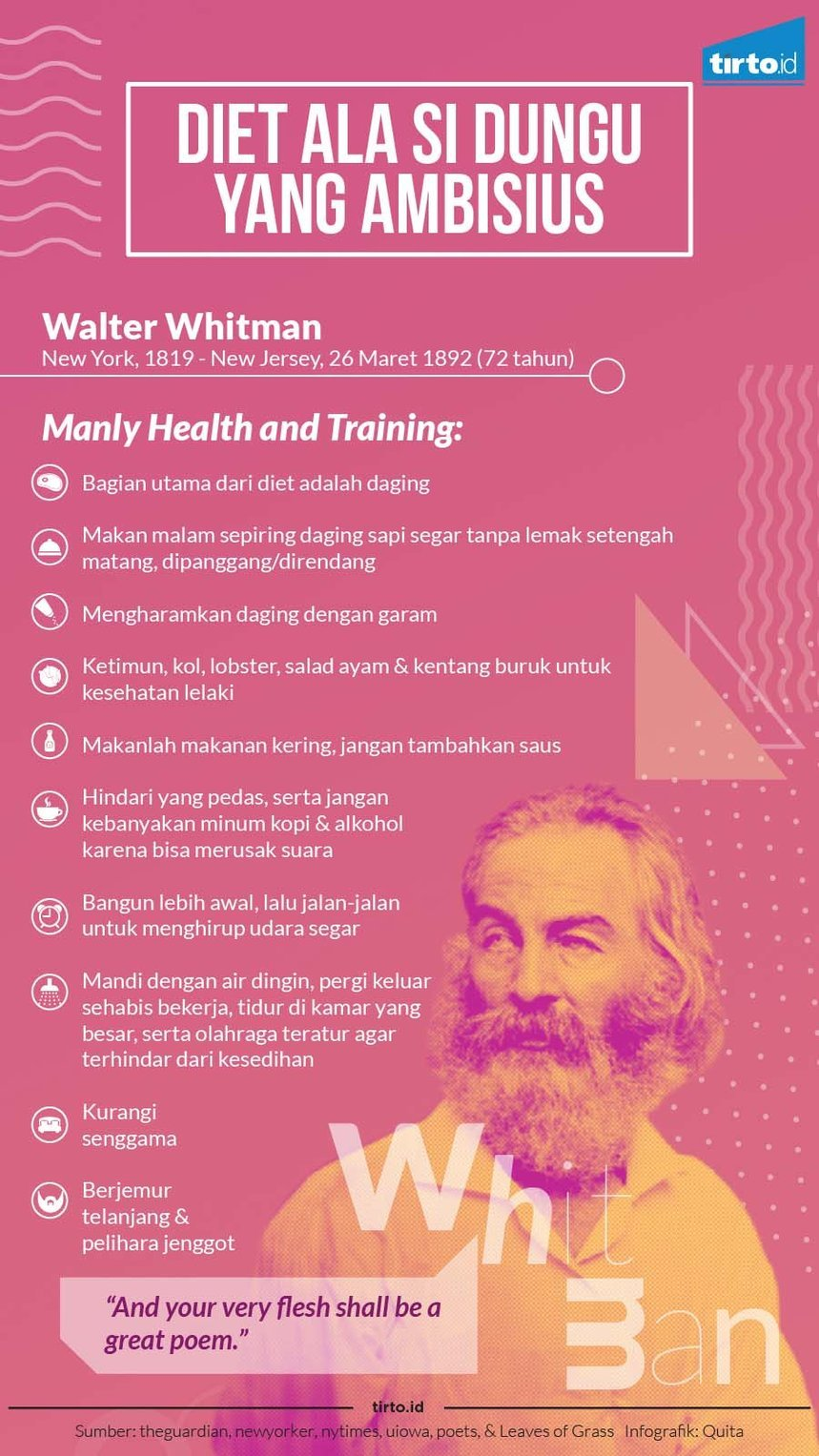 Diet Walter Whitman