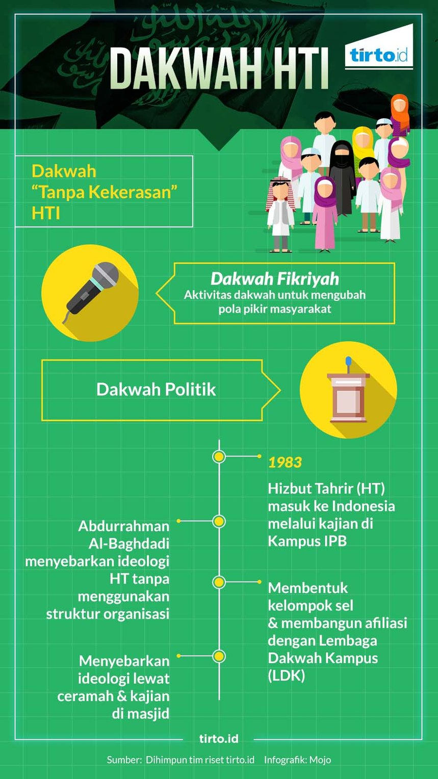 Infografik HL Indepth HTI