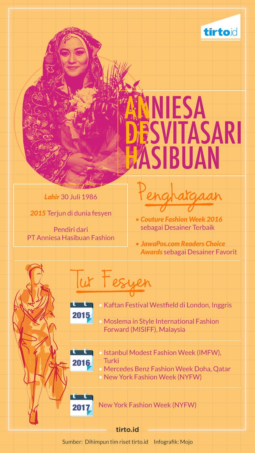 Infografik Indepth HL First Travel
