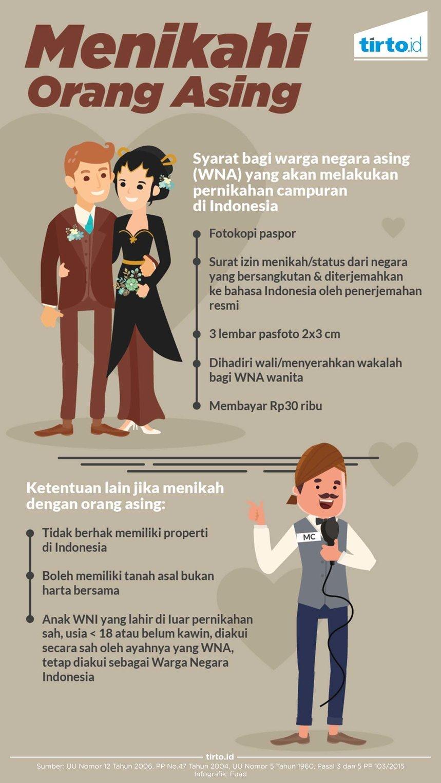 Betapa Rumitnya Menikah Dengan Warga Negara Asing Tirtoid