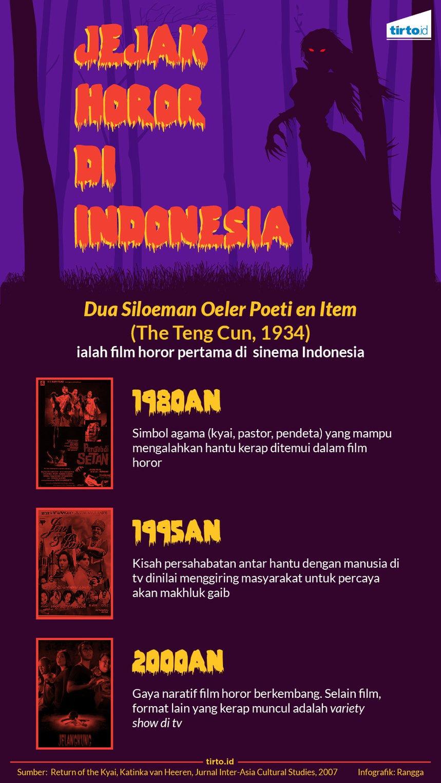 Para Pemuka Agama Vs Setan di Film Horor Indonesia - Tirto ID