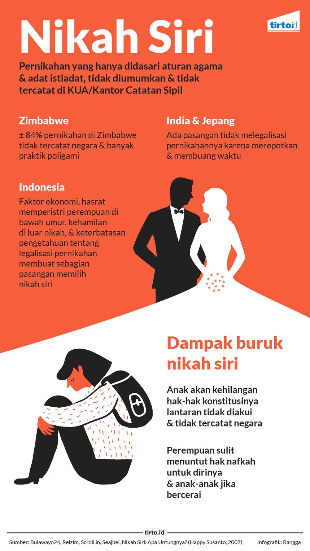 Mengapa Orang Menikah Siri Tirtoid