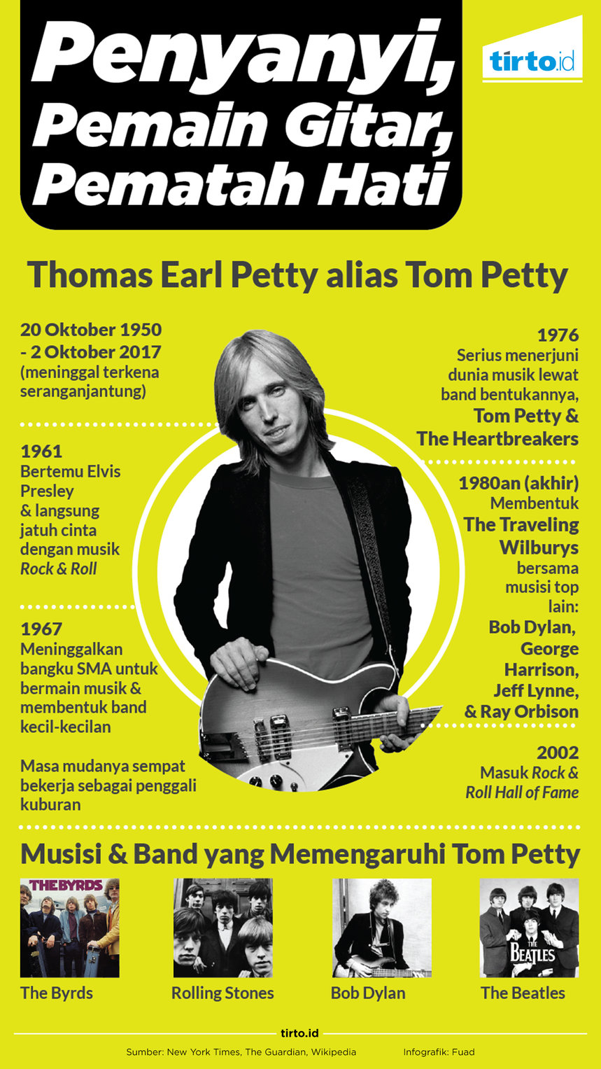 Infografik tom Petty