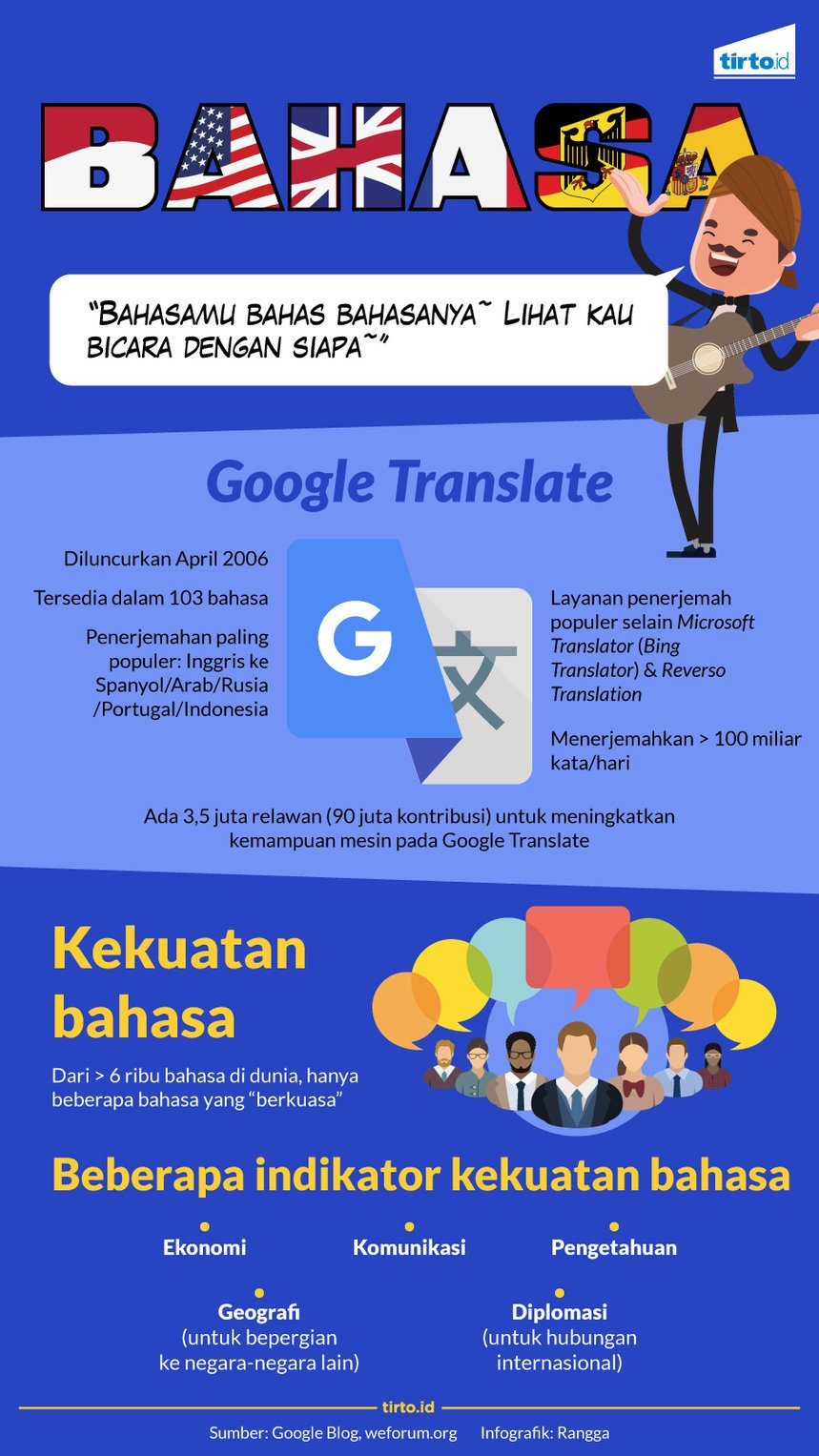 Infografik Google Translate