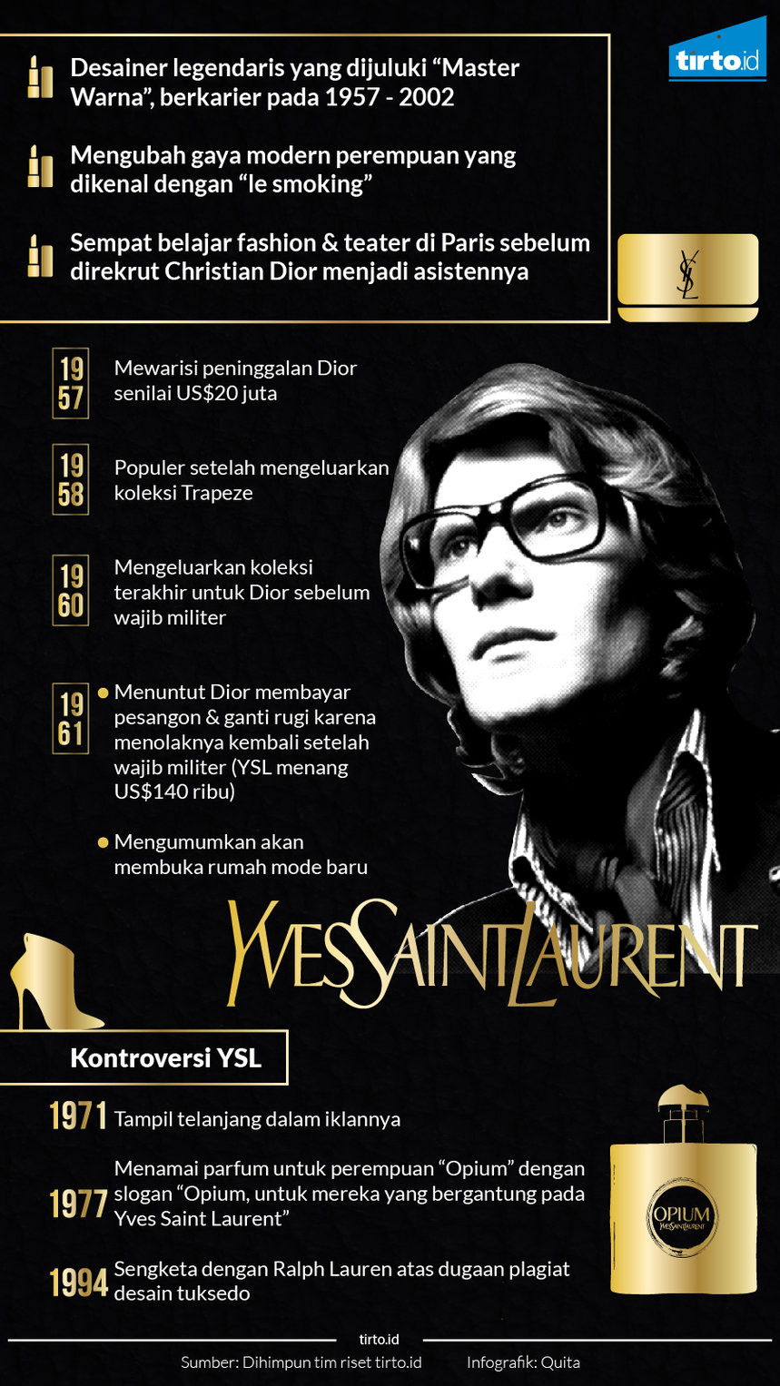 infografik Yves Saint Laurent