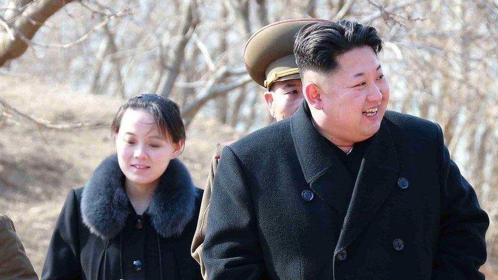 Korut Adalah Dinasti Kim, Dinasti Kim Adalah Korut