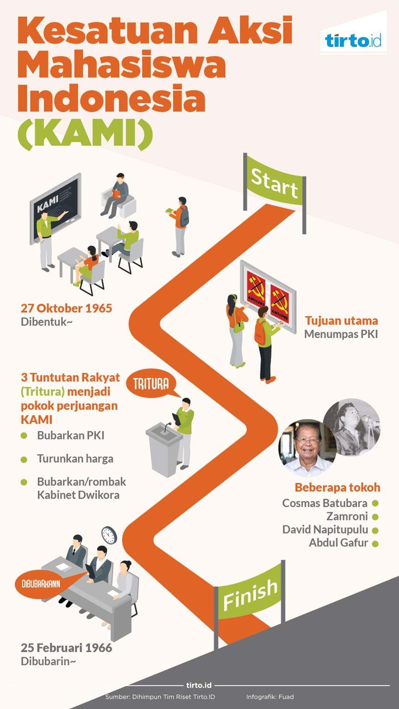 infografik KAMI
