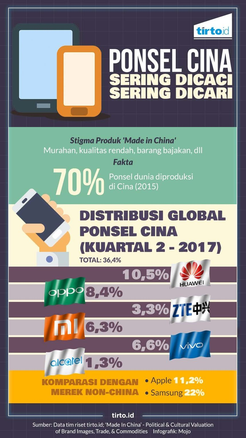 Infografik HL Indepth HP Cina