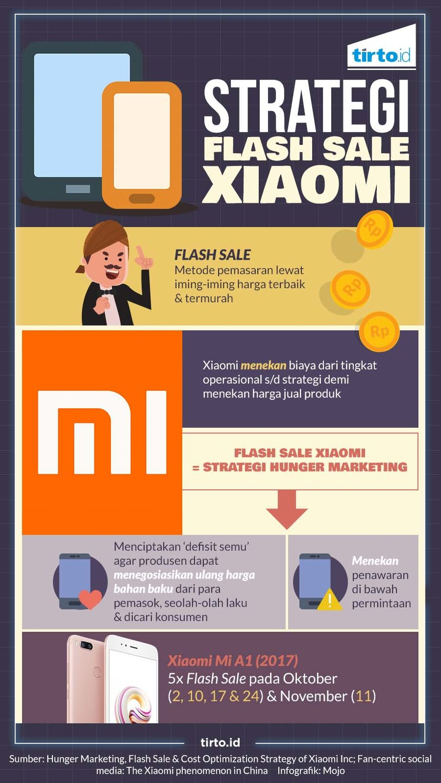 Strategi Flash Sale Xiaomi Buat Meladeni Kompetitor Oppo Vivo Tirto Id