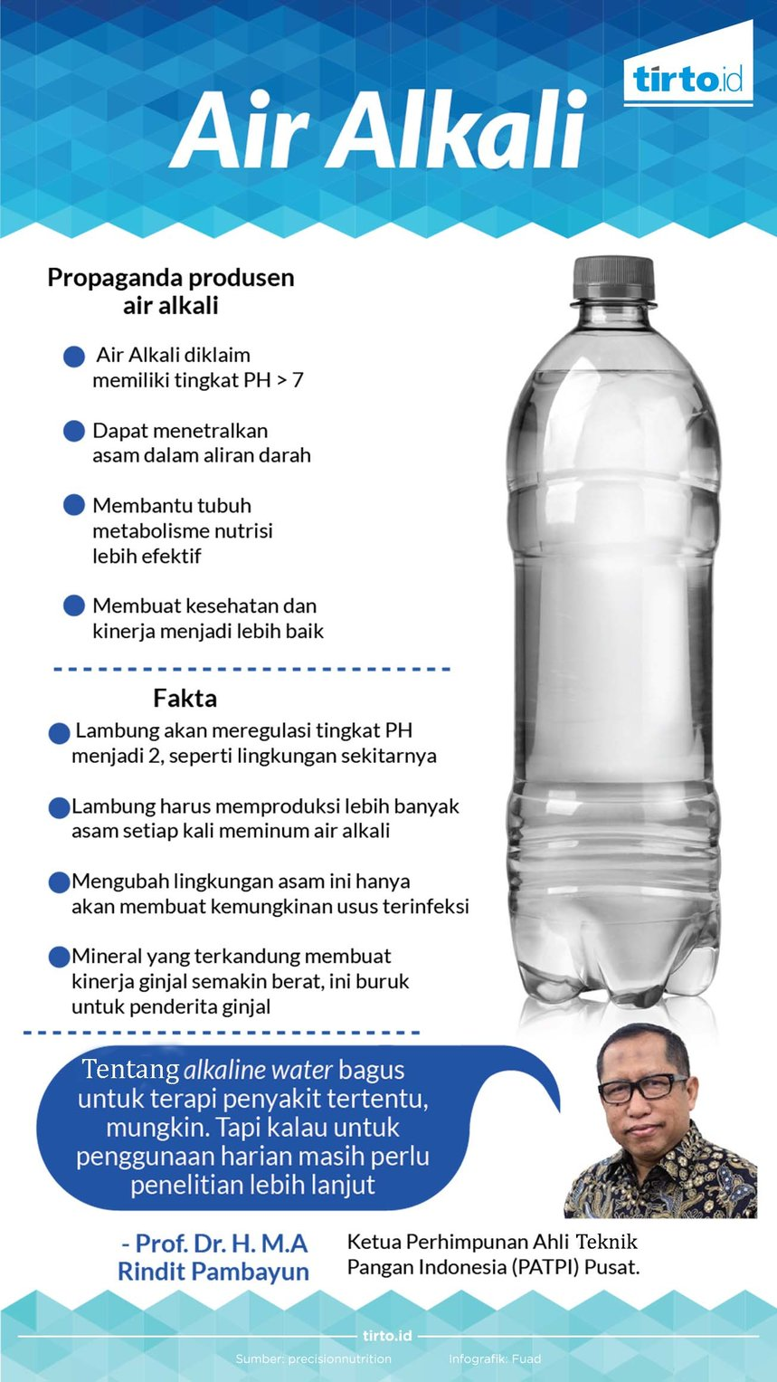 Infografik Air Alkali Rev