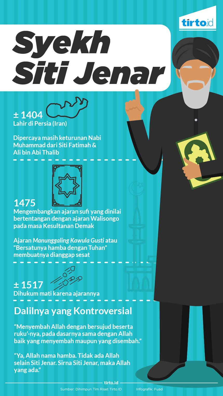 Infografik Syekh Siti Jenar