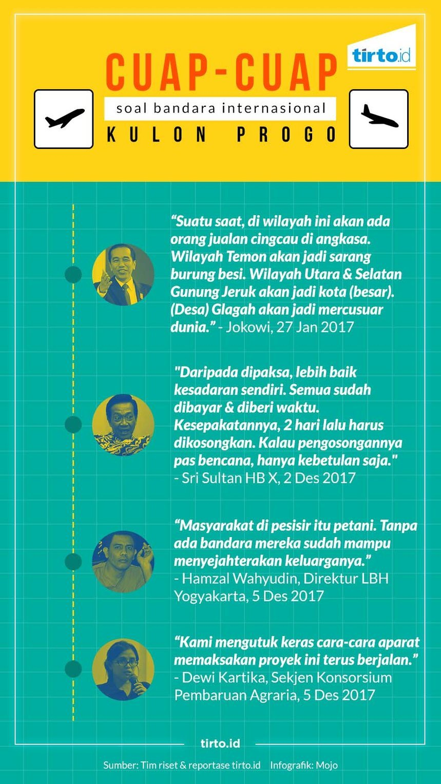 Infografik HL Indepth Kulon Progo