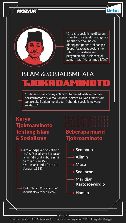 Infografik Mozaik Tjokroaminoto