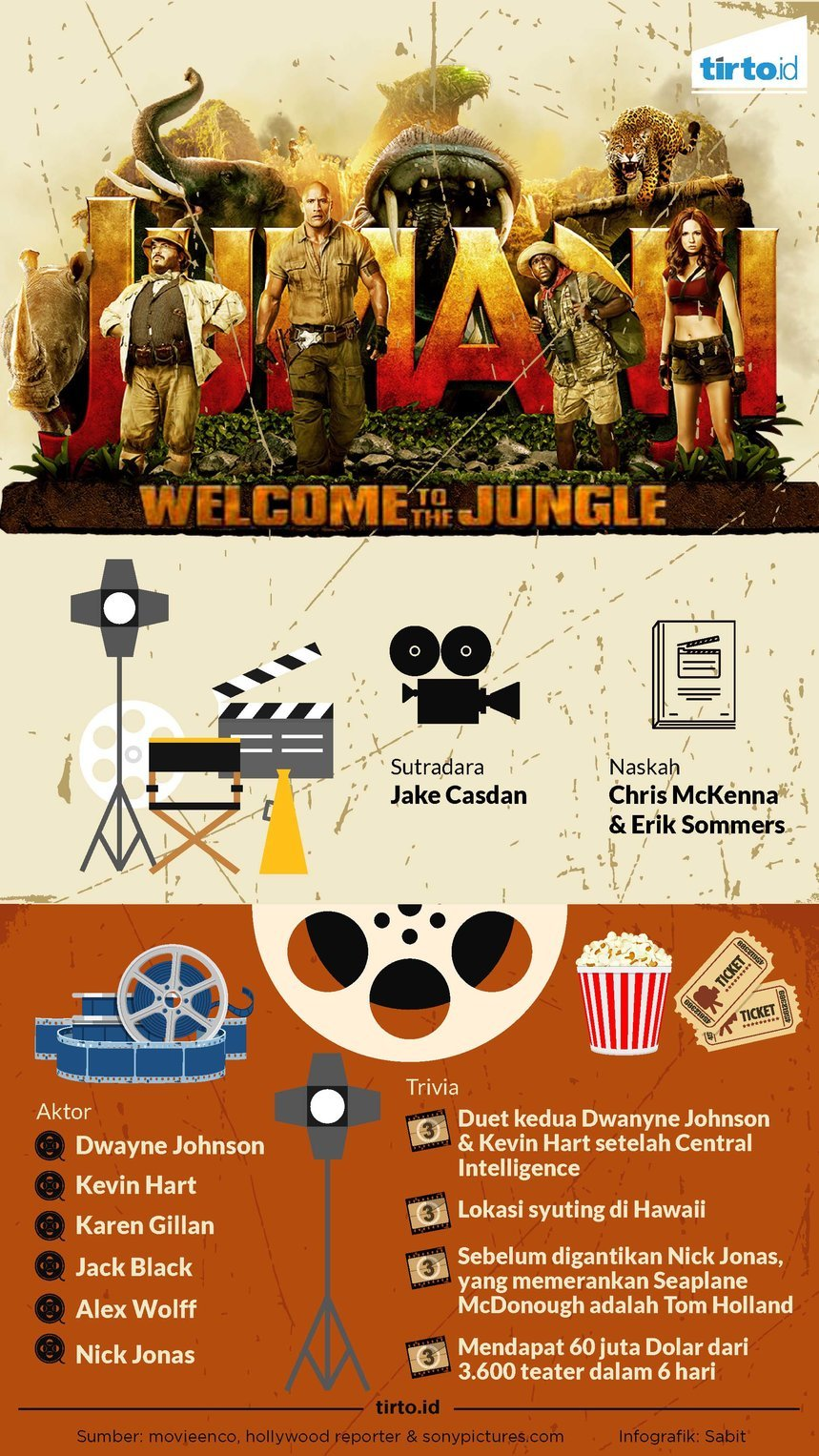 infografik jumanji welcome to the jungle