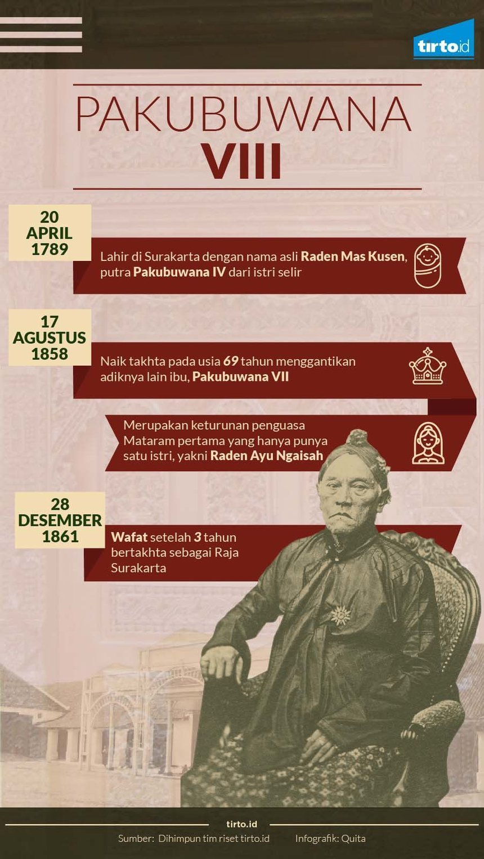Infografik Pakubuwana VIII
