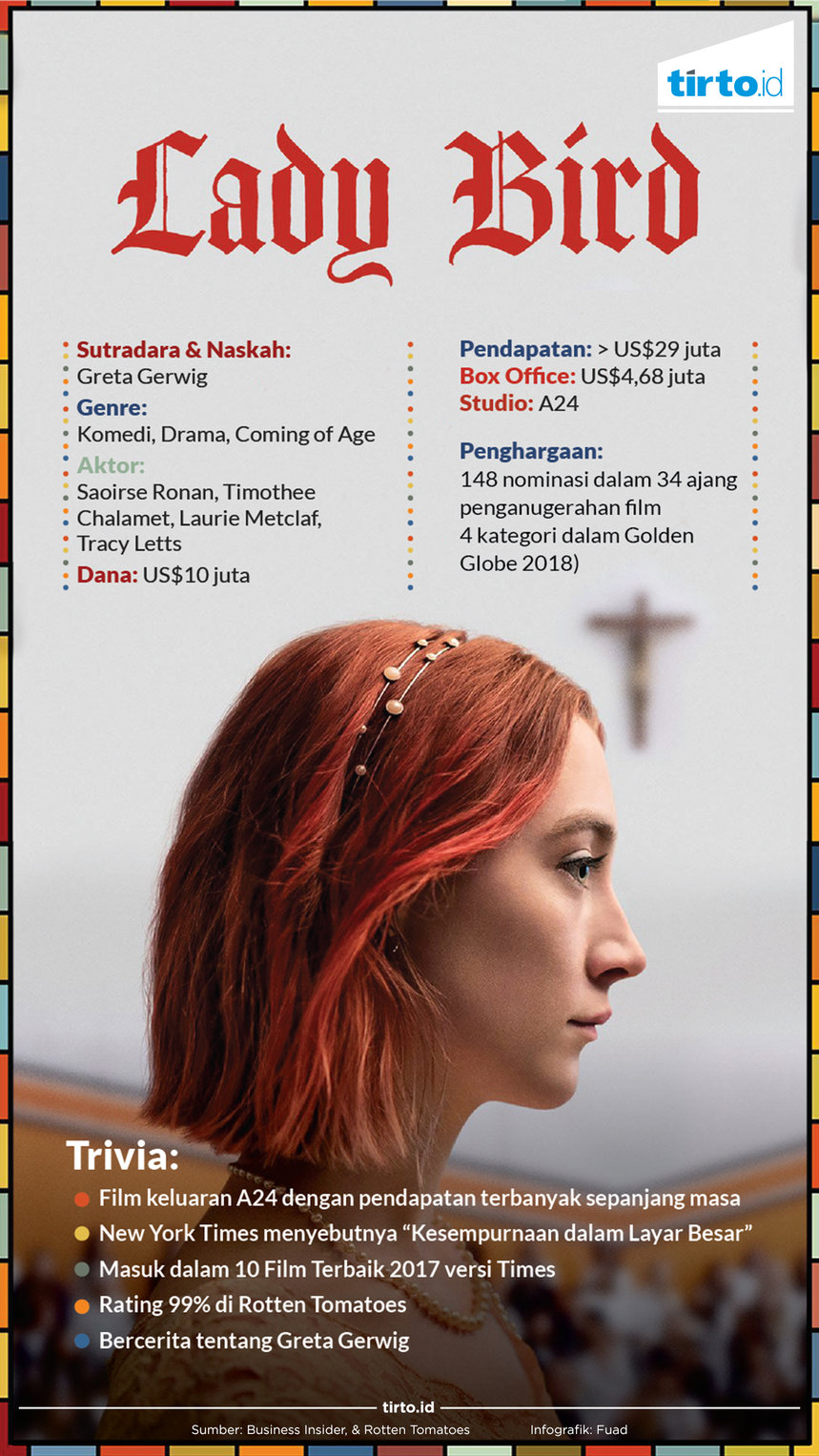 Infografik Lady Bird