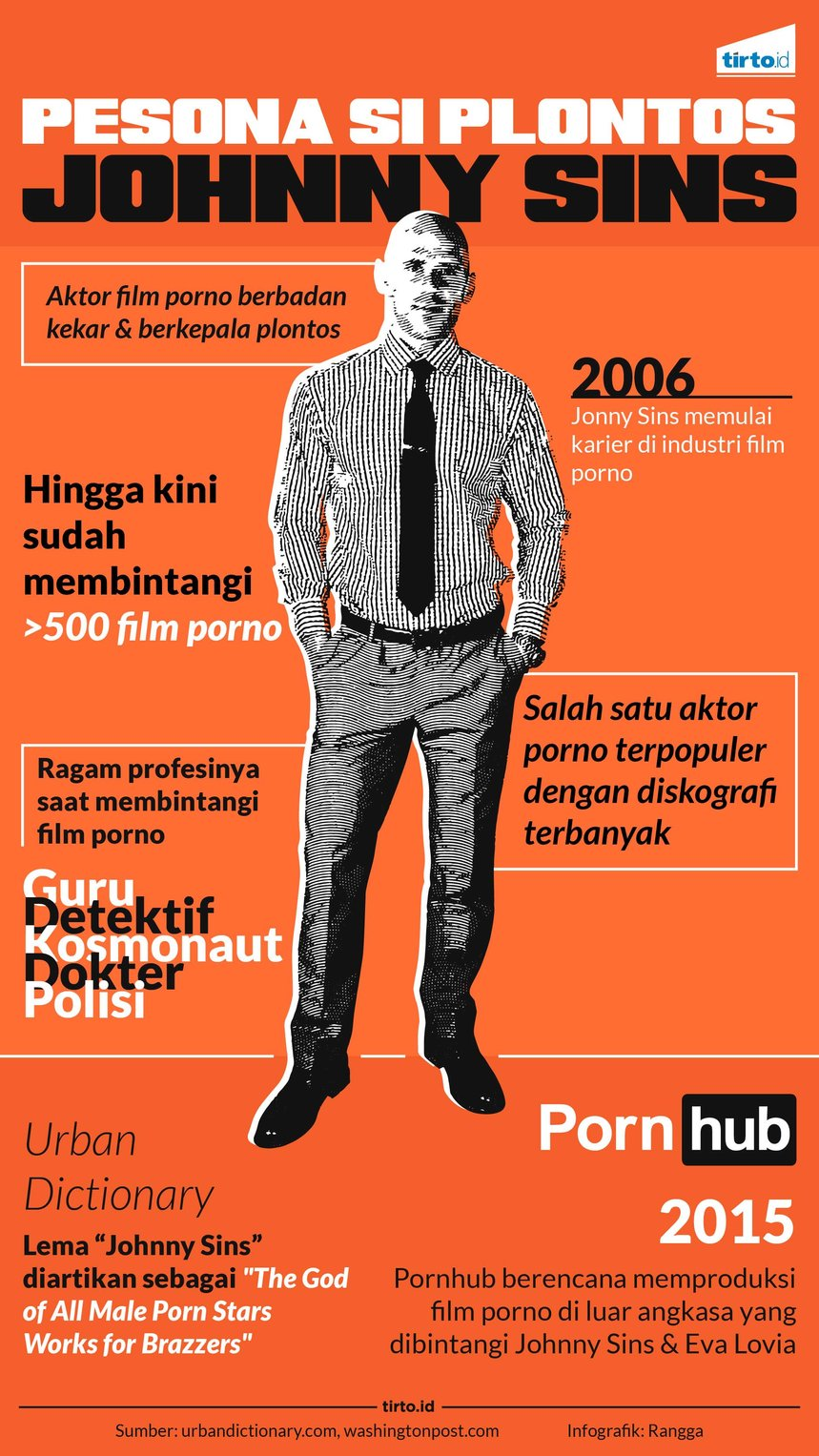 infografik johnny sins