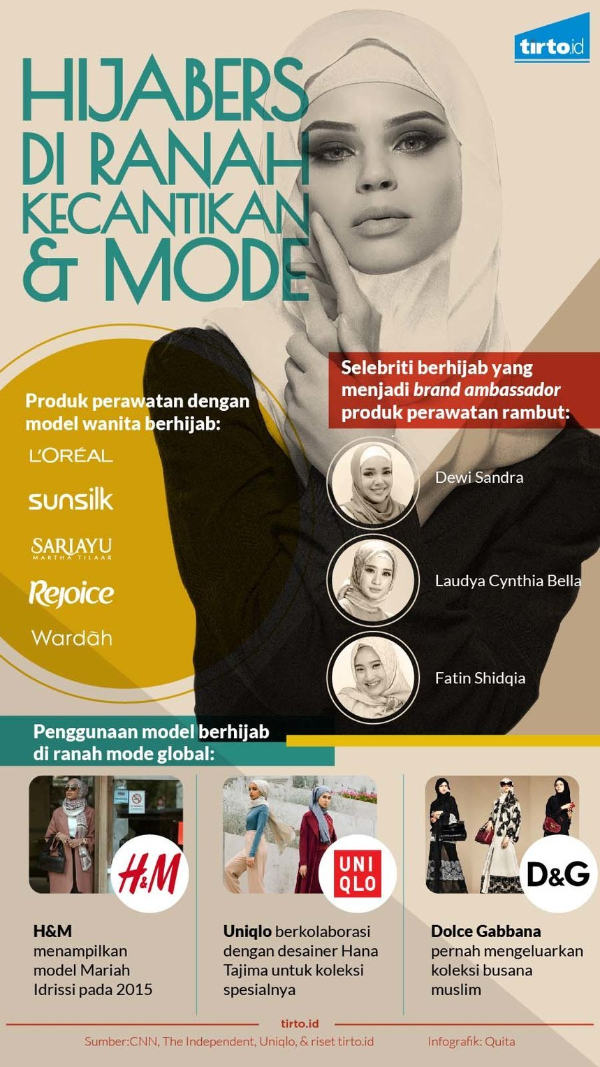 Infografik Hijab Fashion