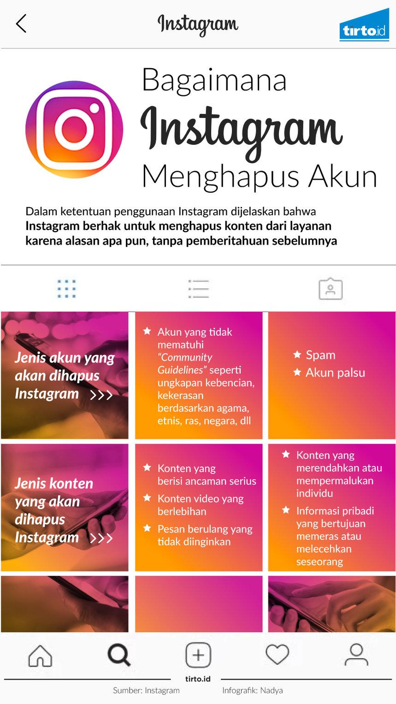 Infografik tunggal bagaimana instagram menghapus akun